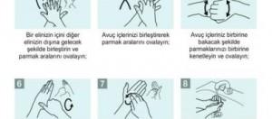 Ellerin Su ve Sabunla Yıkanması